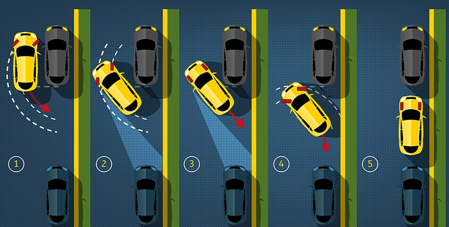 paralel araç park etme, yatay araç park etme