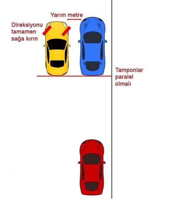 paralel araç park etme